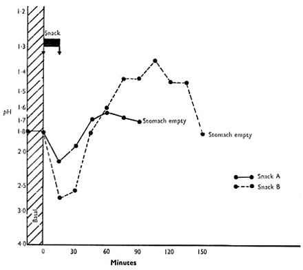 Cleave the saccerine disease fig13